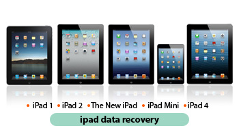 iPad 1, iPad 2, iPad 3, iPad 4 & iPad mini data recovery